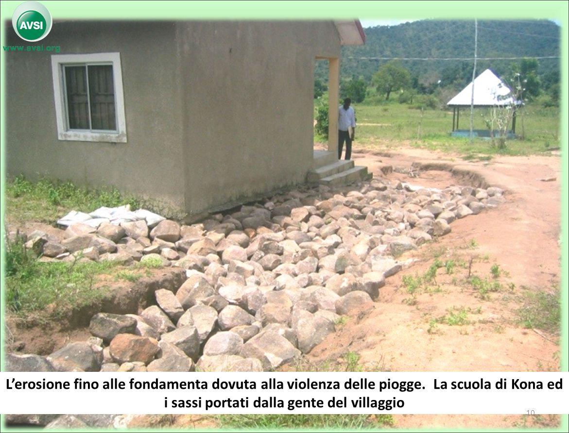 L'erosione fino alle fondamenta dovuta alla violenza delle piogge