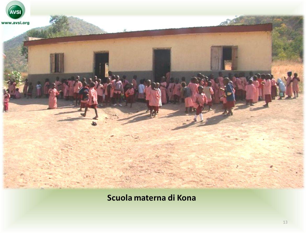 Scuola materna di Kona