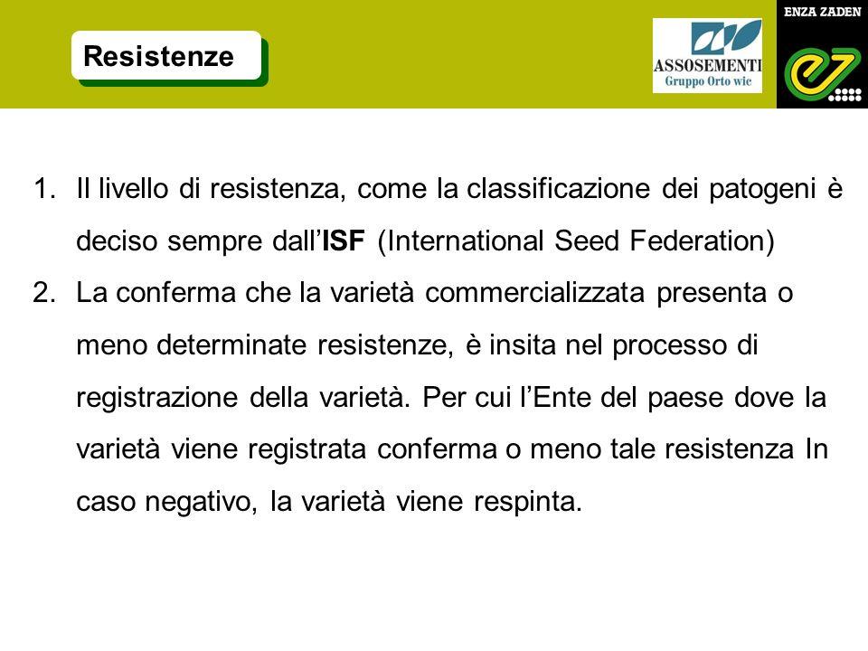 Resistenze Il livello di resistenza, come la classificazione dei patogeni è deciso sempre dall'ISF (International Seed Federation)