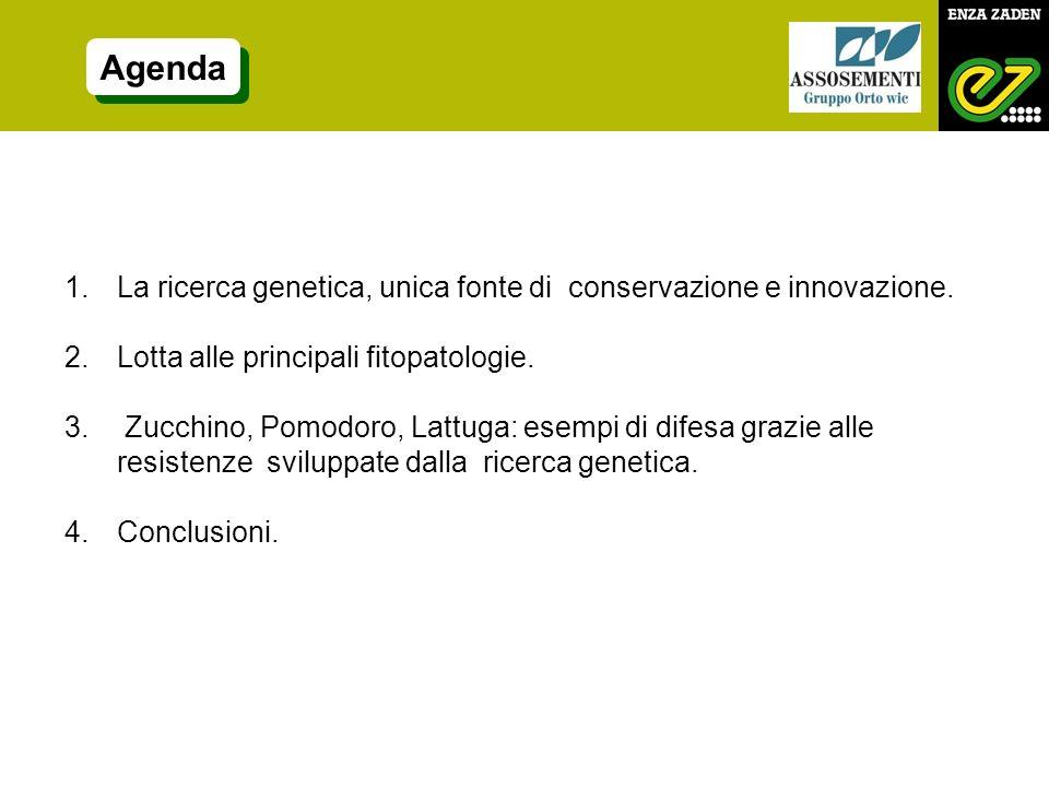 Agenda La ricerca genetica, unica fonte di conservazione e innovazione. Lotta alle principali fitopatologie.