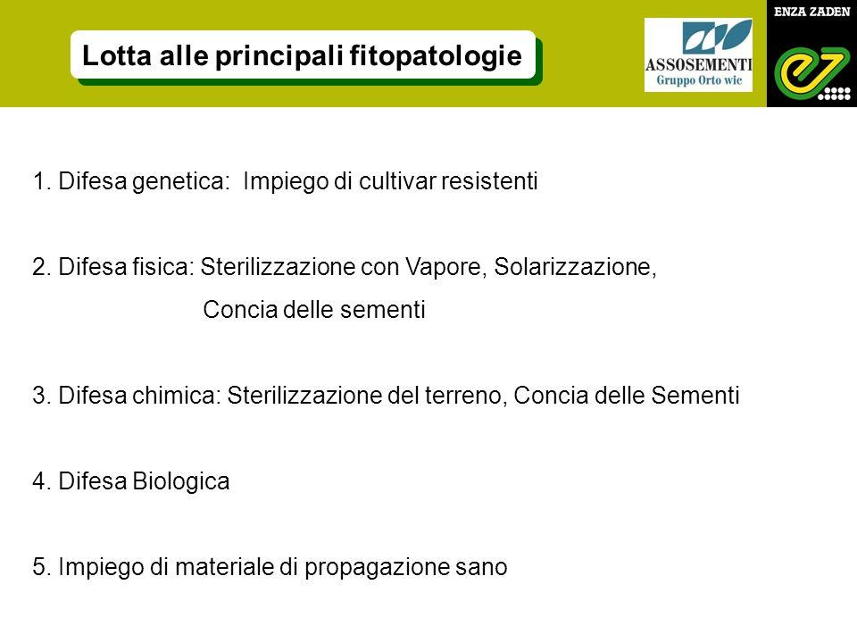 Lotta alle principali fitopatologie