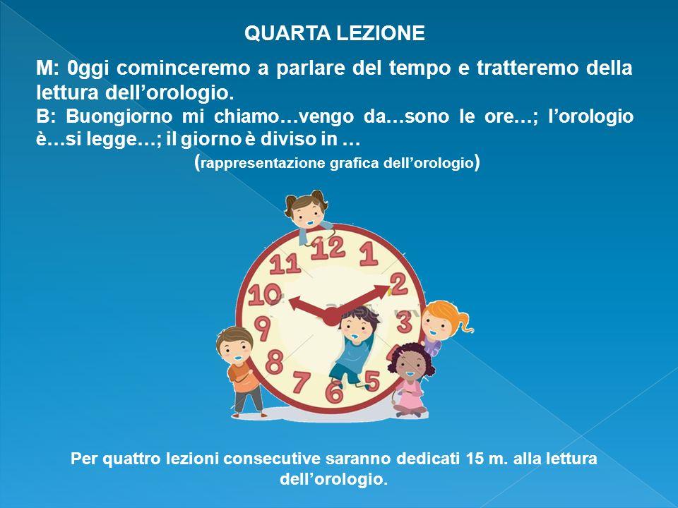 (rappresentazione grafica dell'orologio)