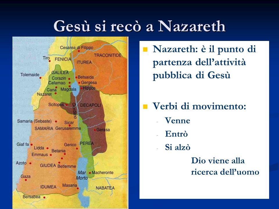 Gesù si recò a Nazareth Nazareth: è il punto di partenza dell'attività pubblica di Gesù. Verbi di movimento: