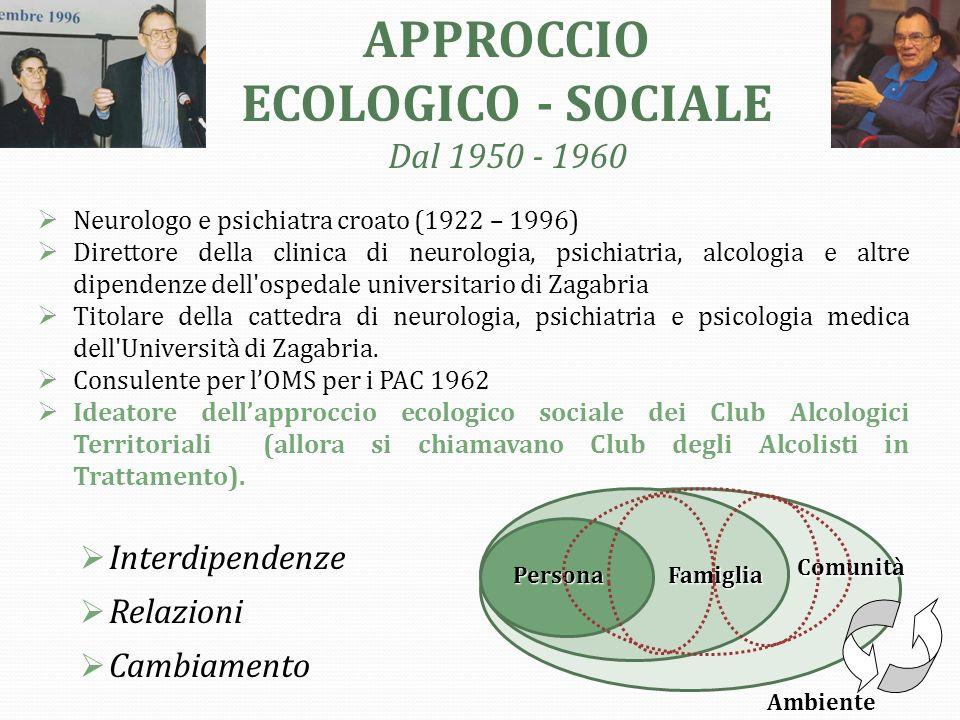 APPROCCIO ECOLOGICO - SOCIALE Dal 1950 - 1960