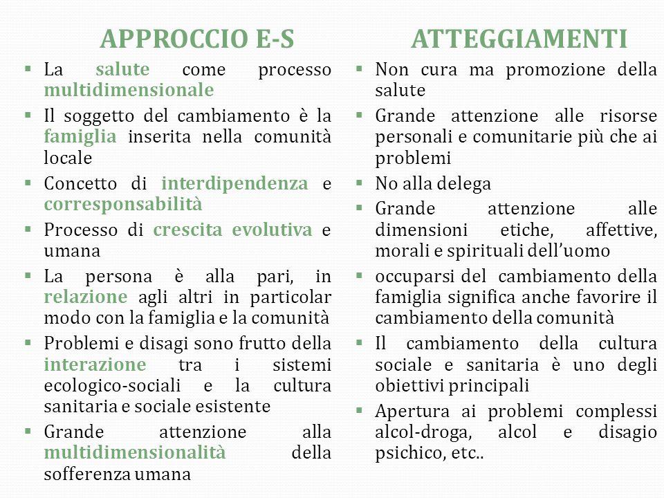 APPROCCIO E-S ATTEGGIAMENTI