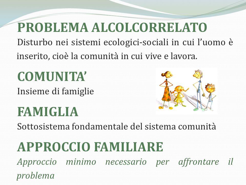 PROBLEMA ALCOLCORRELATO