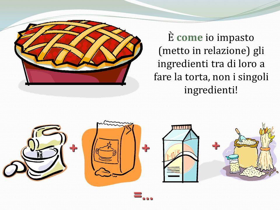 È come io impasto (metto in relazione) gli ingredienti tra di loro a fare la torta, non i singoli ingredienti!