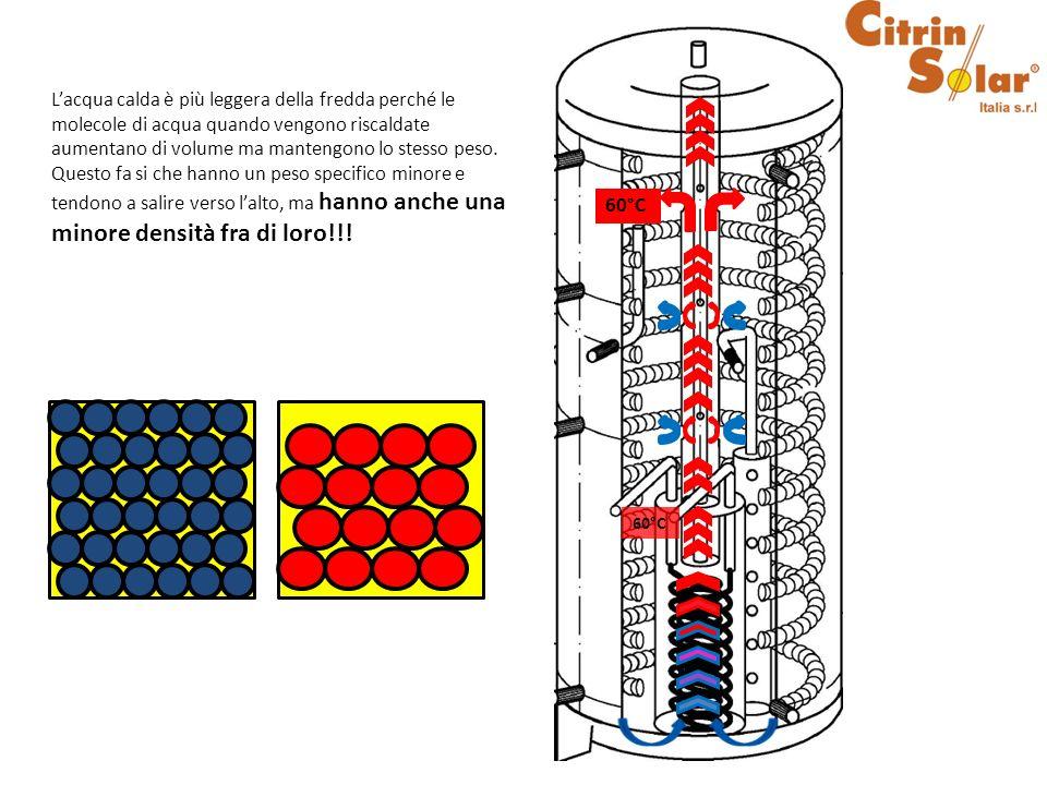 L'acqua calda è più leggera della fredda perché le molecole di acqua quando vengono riscaldate aumentano di volume ma mantengono lo stesso peso.