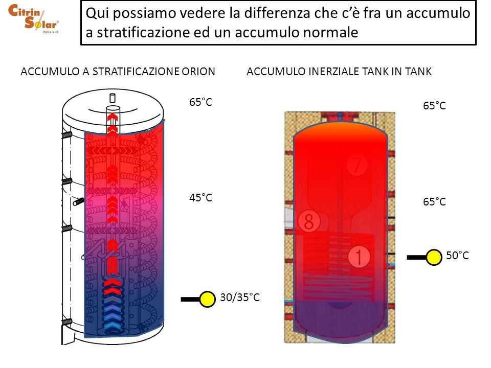 Qui possiamo vedere la differenza che c'è fra un accumulo a stratificazione ed un accumulo normale
