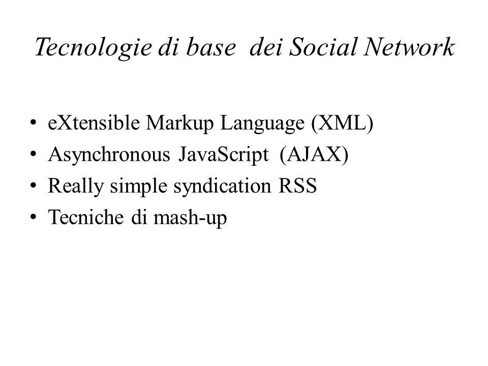Tecnologie di base dei Social Network