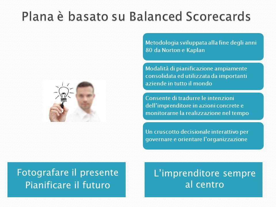 Plana è basato su Balanced Scorecards