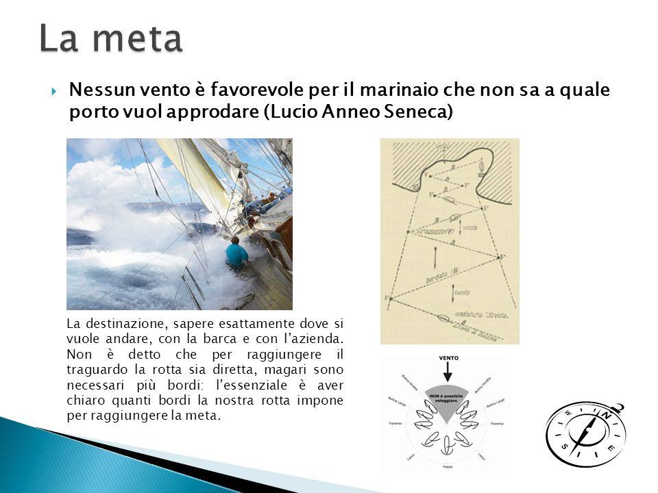La meta Nessun vento è favorevole per il marinaio che non sa a quale porto vuol approdare (Lucio Anneo Seneca)