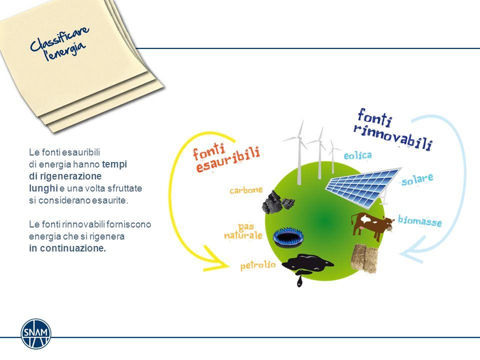 Le fonti esauribili di energia hanno tempi di rigenerazione