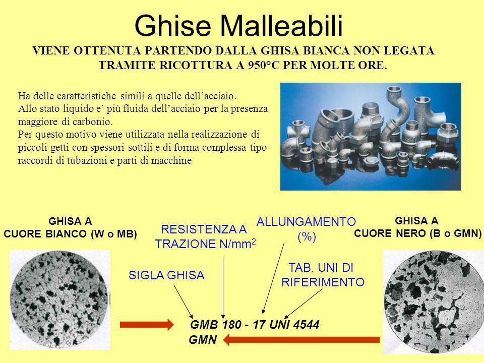 Ghise Malleabili VIENE OTTENUTA PARTENDO DALLA GHISA BIANCA NON LEGATA TRAMITE RICOTTURA A 950°C PER MOLTE ORE.
