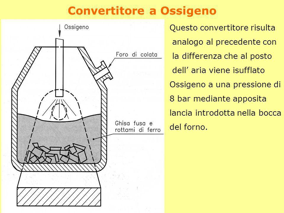 Convertitore a Ossigeno