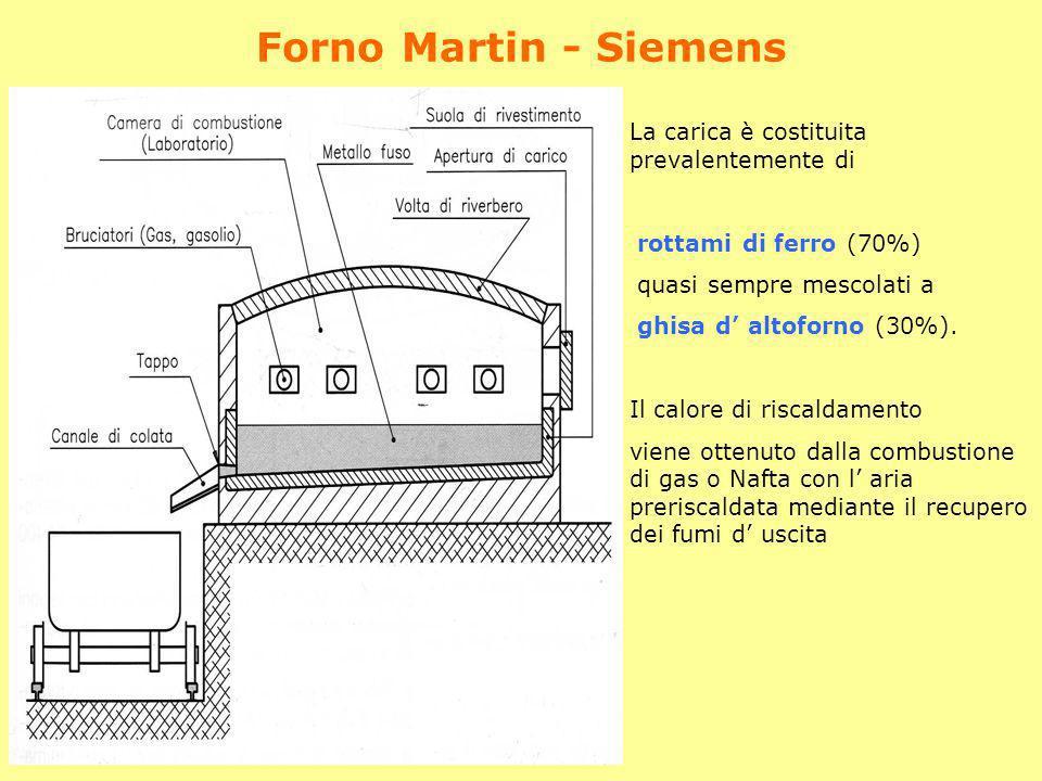 Forno Martin - Siemens La carica è costituita prevalentemente di