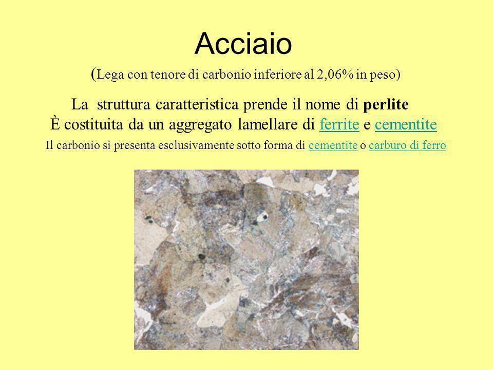 Acciaio (Lega con tenore di carbonio inferiore al 2,06% in peso) La struttura caratteristica prende il nome di perlite È costituita da un aggregato lamellare di ferrite e cementite Il carbonio si presenta esclusivamente sotto forma di cementite o carburo di ferro