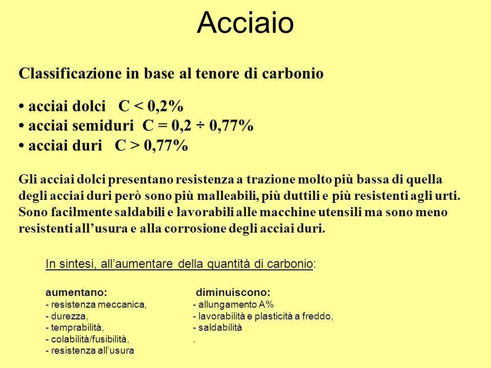 Acciaio Classificazione in base al tenore di carbonio • acciai dolci C < 0,2% • acciai semiduri C = 0,2 ÷ 0,77%