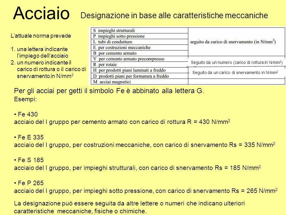 Acciaio Designazione in base alle caratteristiche meccaniche