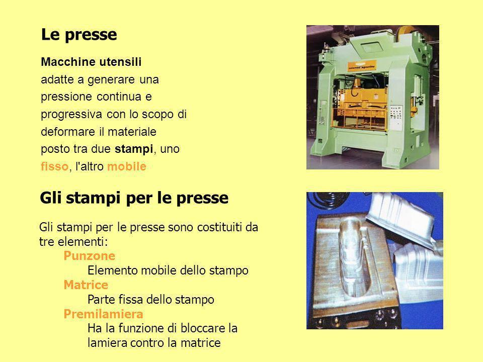 Gli stampi per le presse