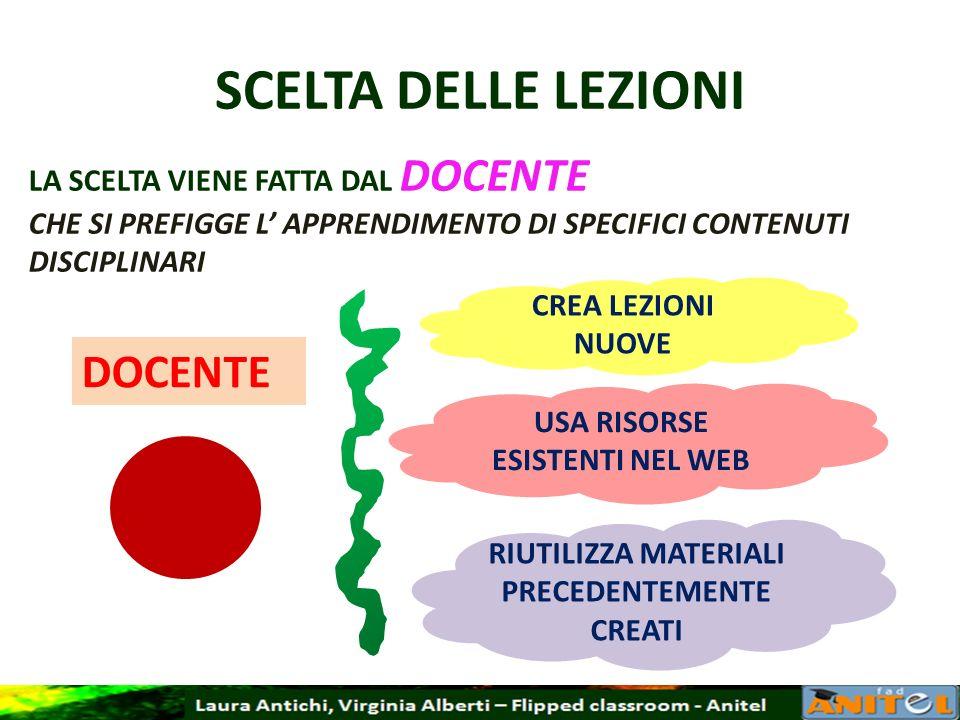 SCELTA DELLE LEZIONI DOCENTE LA SCELTA VIENE FATTA DAL DOCENTE