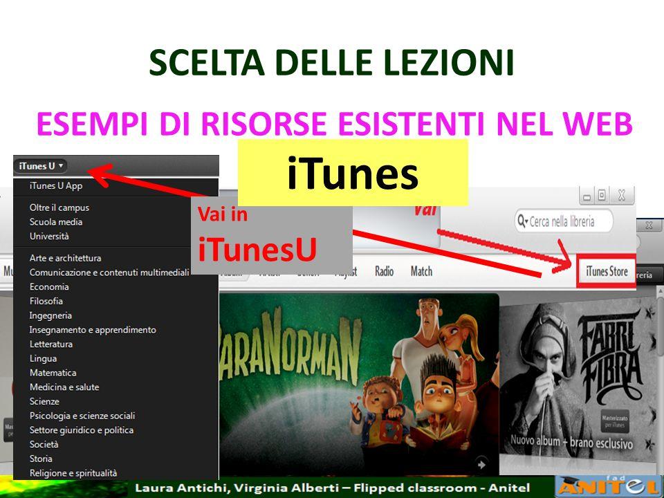 iTunes SCELTA DELLE LEZIONI ESEMPI DI RISORSE ESISTENTI NEL WEB