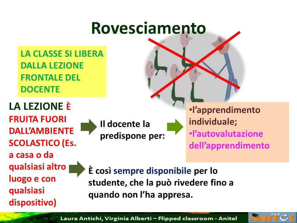 Rovesciamento LA CLASSE SI LIBERA DALLA LEZIONE FRONTALE DEL DOCENTE.