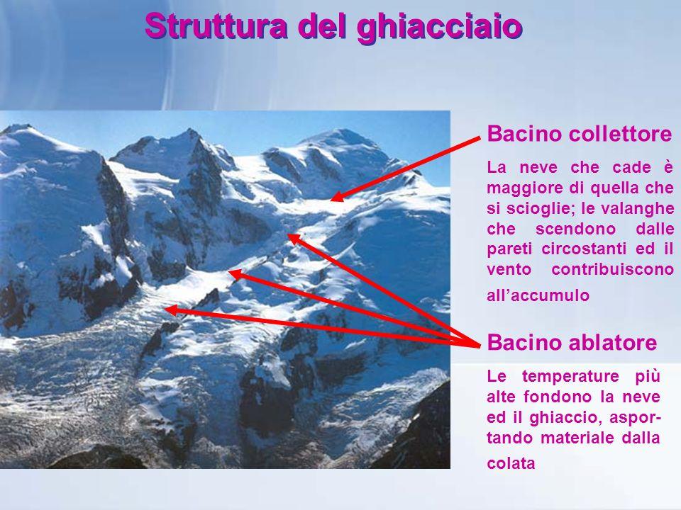 Struttura del ghiacciaio