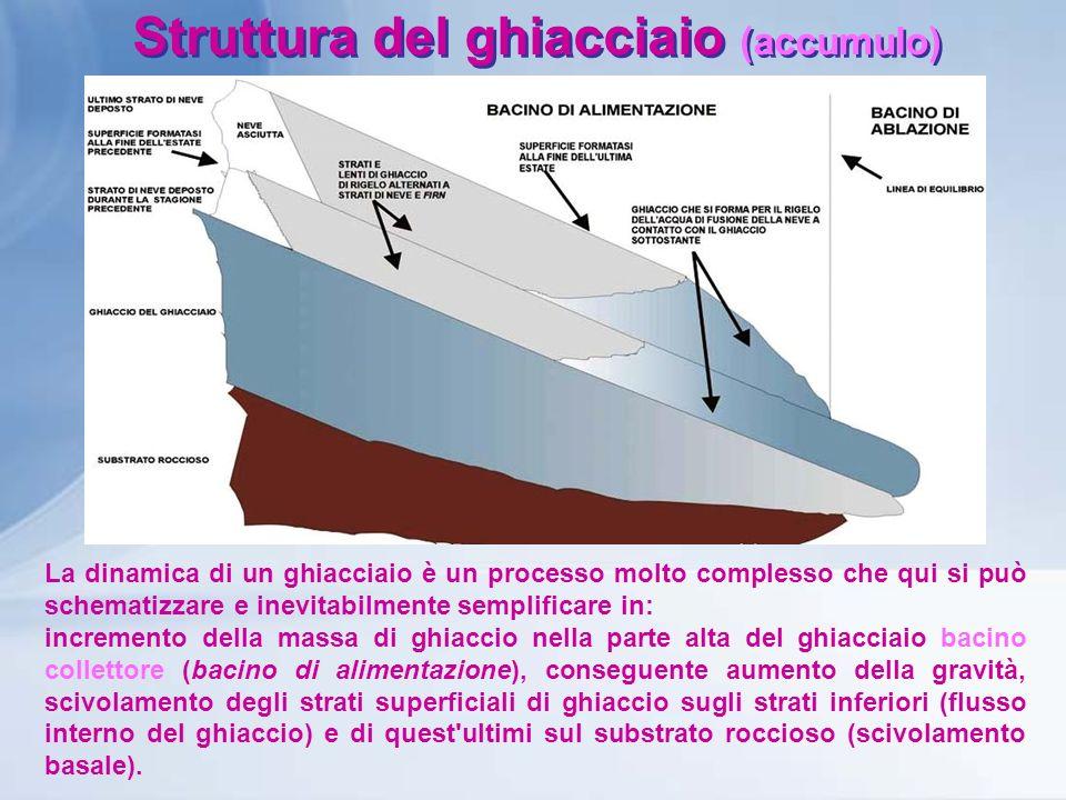 Struttura del ghiacciaio (accumulo)