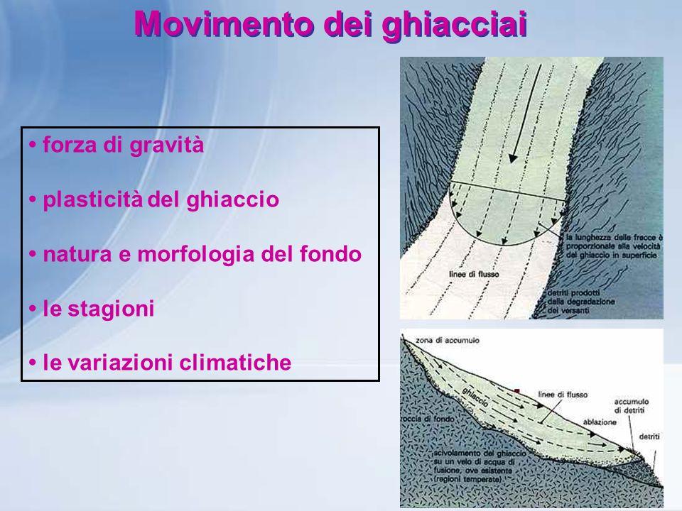 Movimento dei ghiacciai