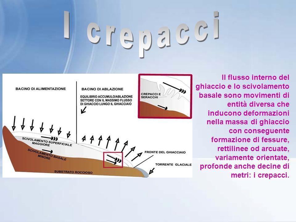 I crepacci Il flusso interno del ghiaccio e lo scivolamento