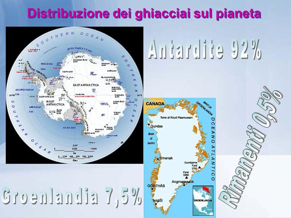 Antardite 92% Rimanenti 0,5% Groenlandia 7,5%