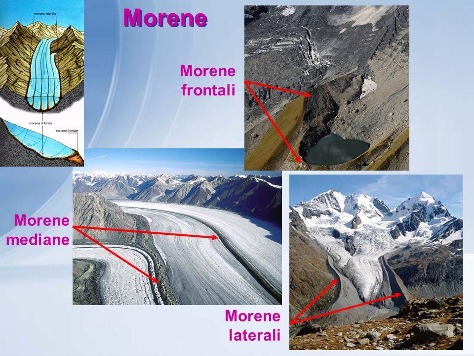 Morene Morene frontali Morene mediane Morene laterali