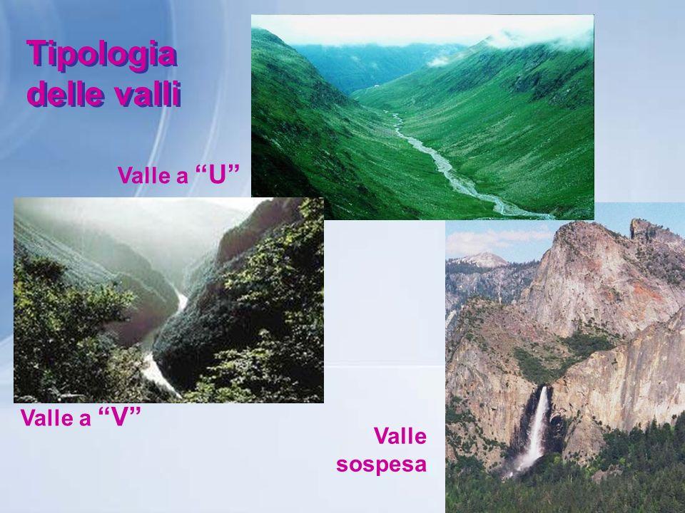 Tipologia delle valli Valle a U Valle a V Valle sospesa