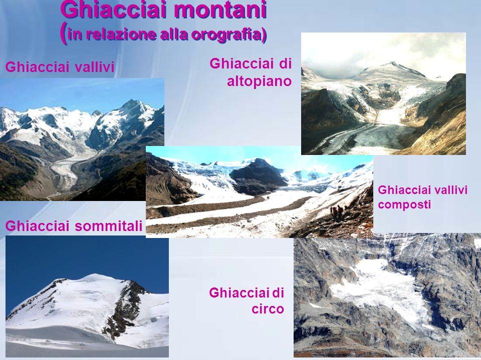 Ghiacciai montani (in relazione alla orografia)