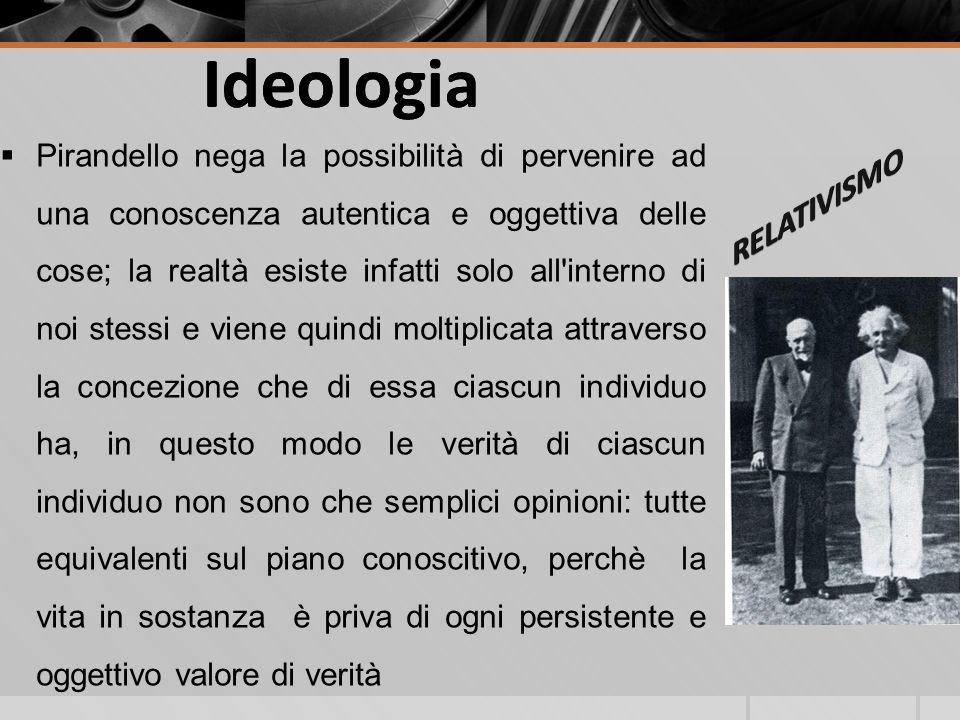 Ideologia RELATIVISMO