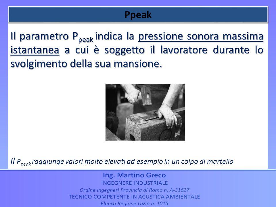 Ppeak Il parametro Ppeak indica la pressione sonora massima istantanea a cui è soggetto il lavoratore durante lo svolgimento della sua mansione.