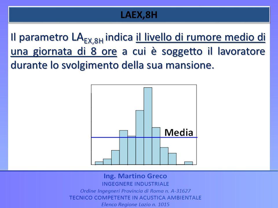 LAEX,8H