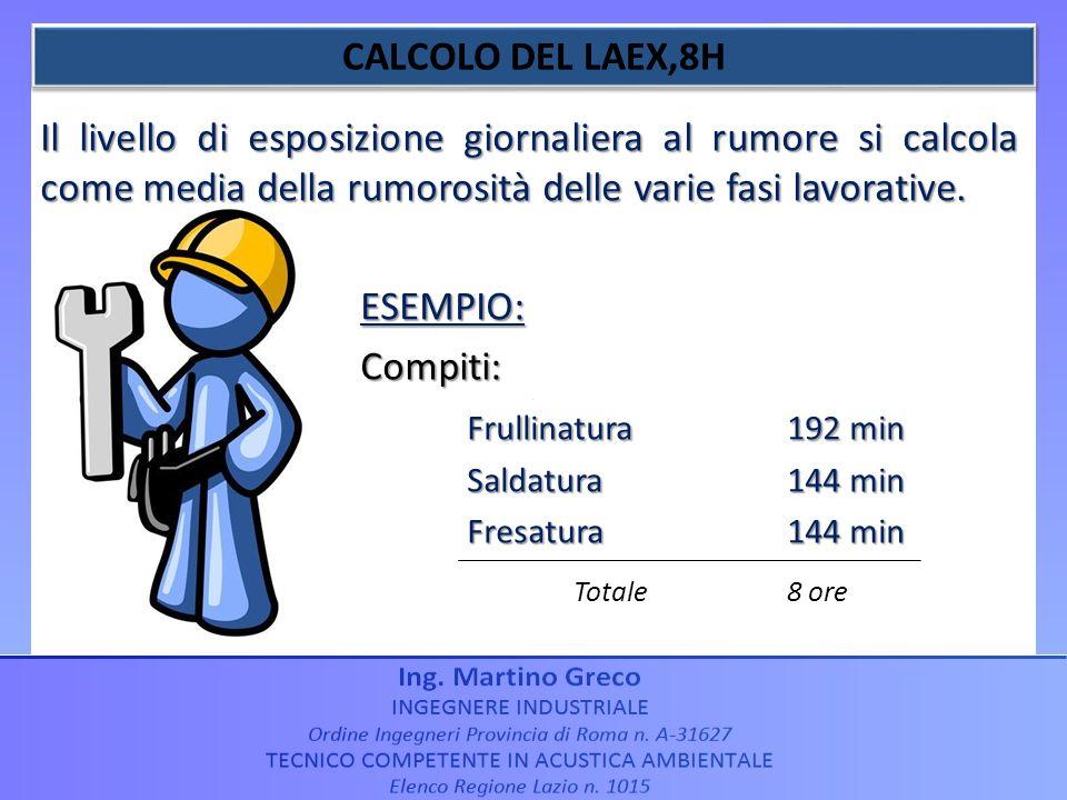 CALCOLO DEL LAEX,8H Il livello di esposizione giornaliera al rumore si calcola come media della rumorosità delle varie fasi lavorative.