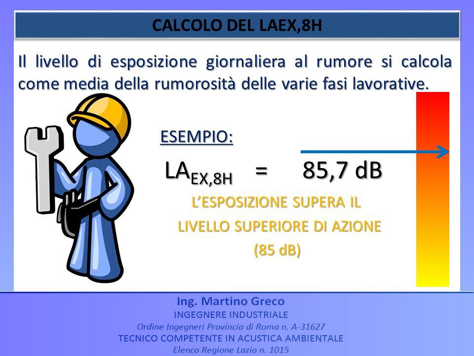 LIVELLO SUPERIORE DI AZIONE