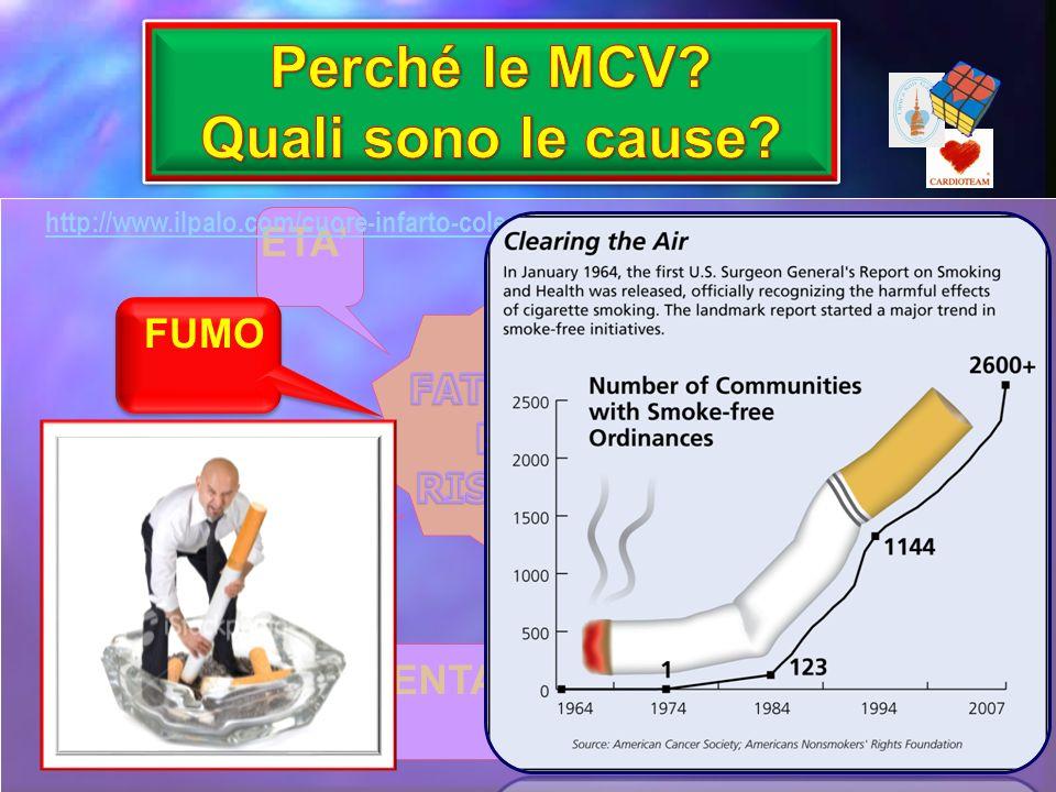   30% 21% Perché le MCV Quali sono le cause Danno celullare da