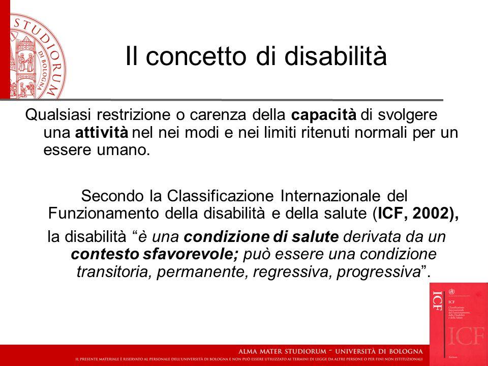 Il concetto di disabilità