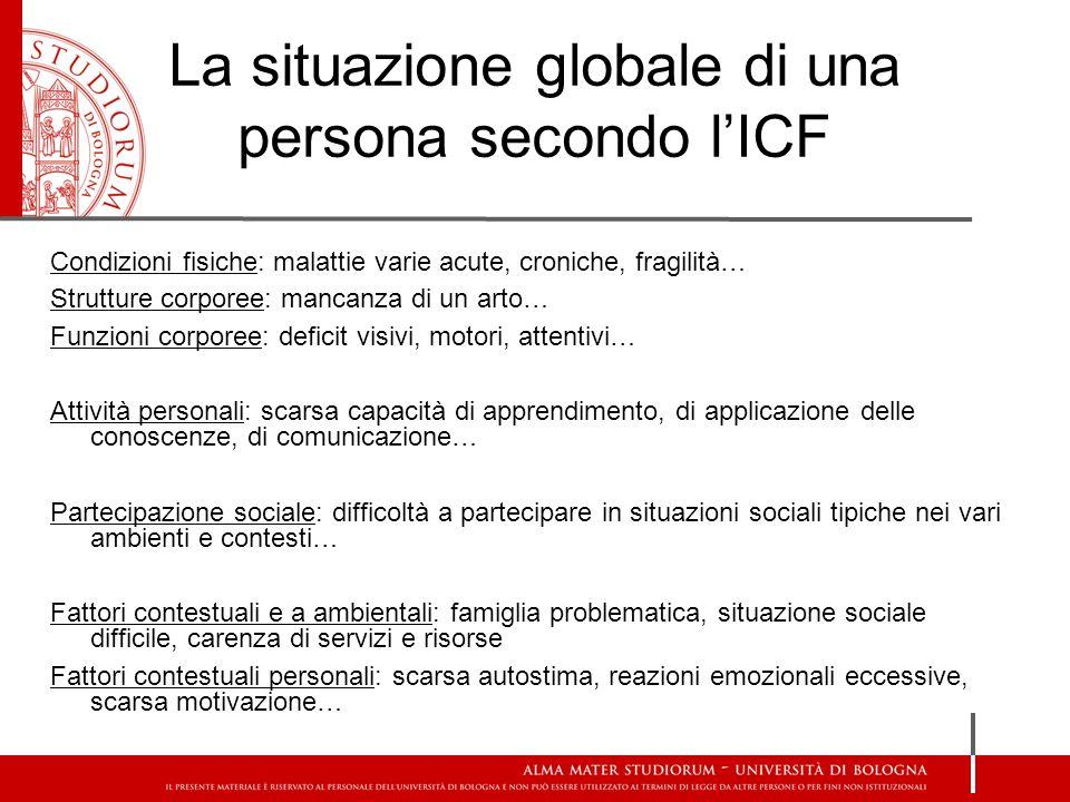 La situazione globale di una persona secondo l'ICF