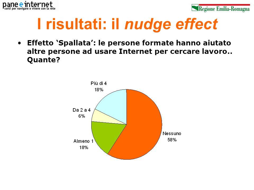 I risultati: il nudge effect