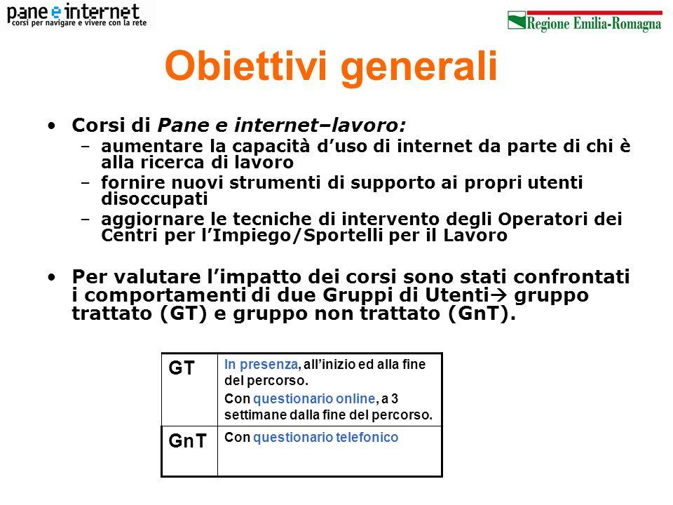 Obiettivi generali Corsi di Pane e internet–lavoro: GT