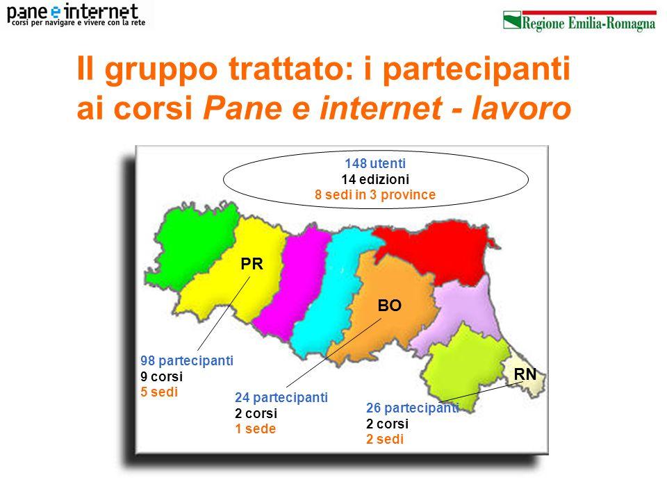 Il gruppo trattato: i partecipanti ai corsi Pane e internet - lavoro