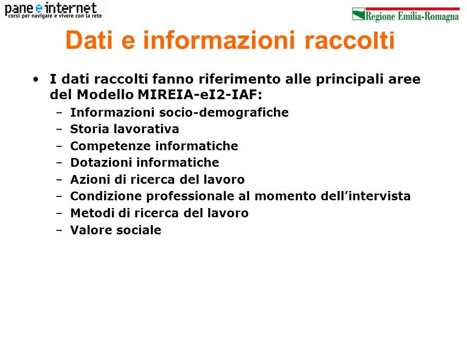 Dati e informazioni raccolti