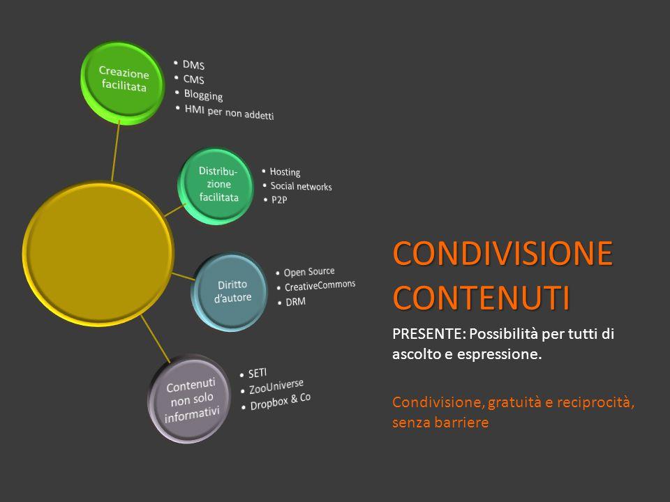 CONDIVISIONE CONTENUTI