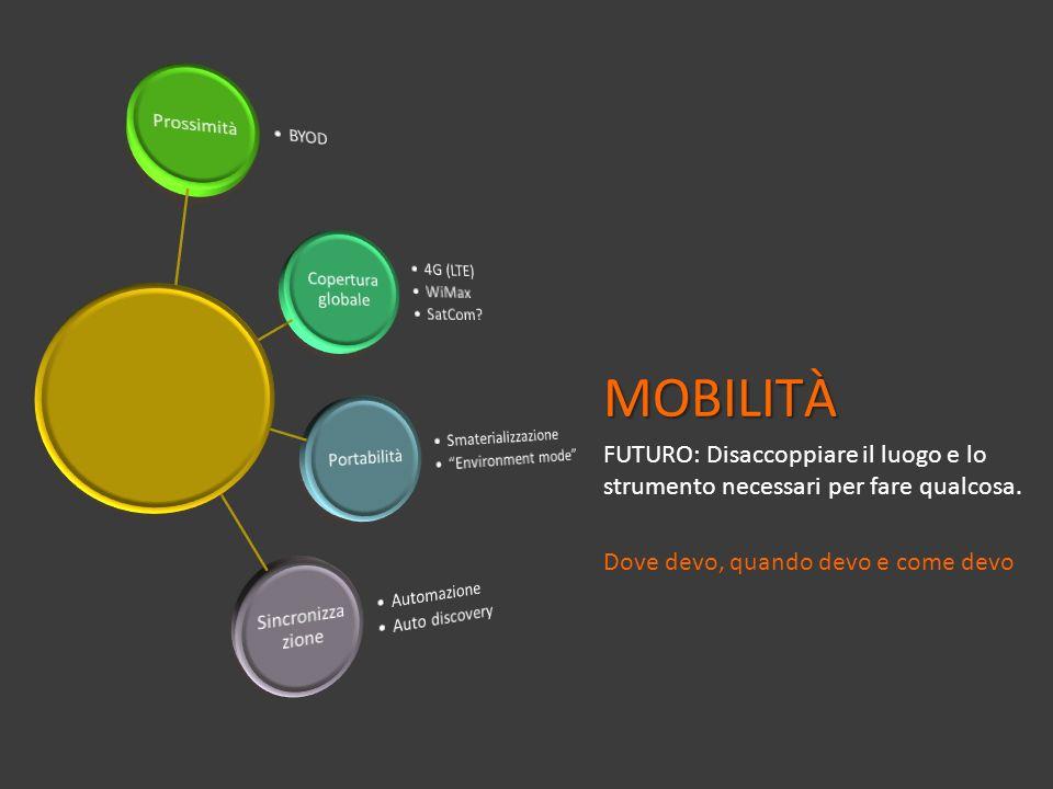 Prossimità BYOD. Copertura globale. 4G (LTE) WiMax. SatCom Portabilità. Smaterializzazione. Environment mode