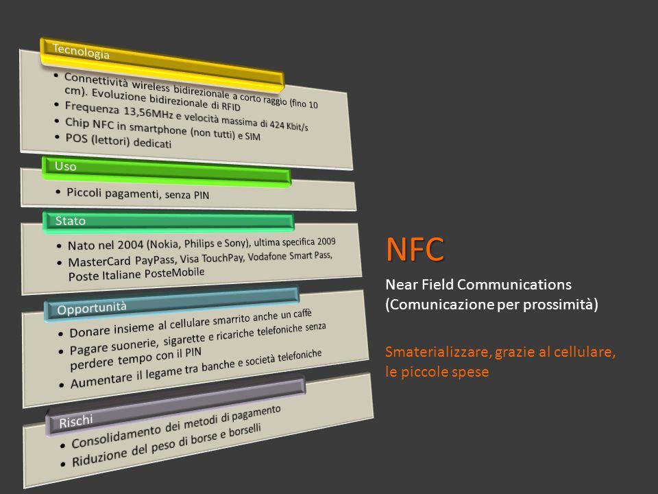 NFC Near Field Communications (Comunicazione per prossimità)